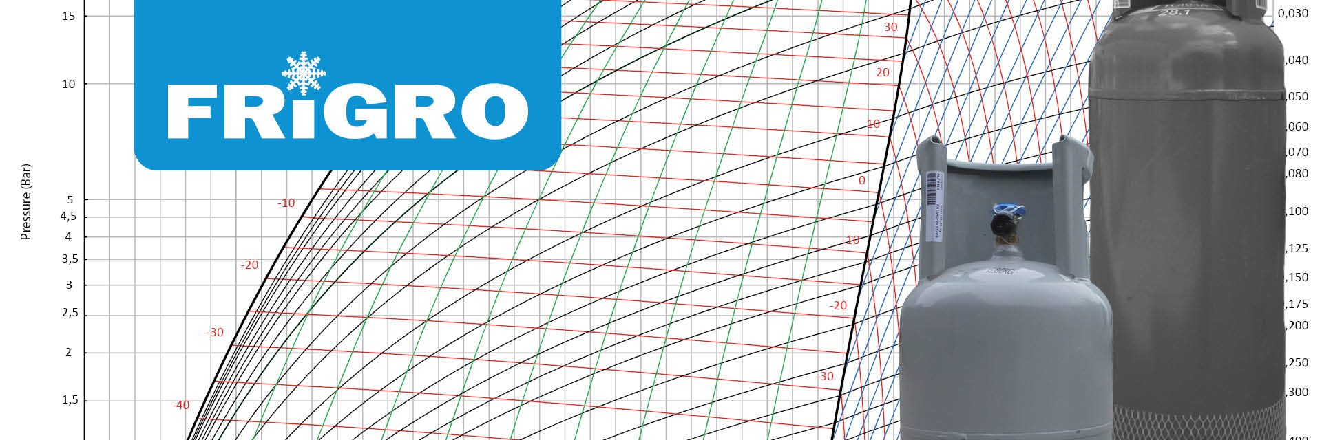 Frigro Training Center: opleiding werken met koelmiddelen met glides